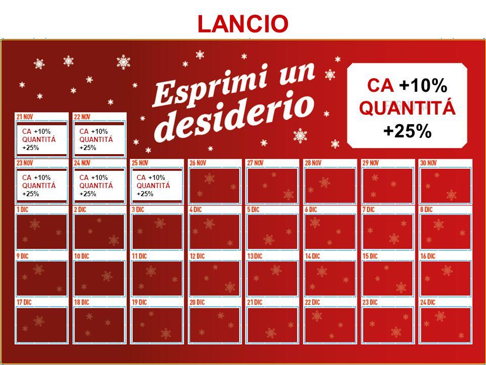 LANCIO CA +10% QUANTITÁ +25% CA +10% QUANTITÁ +25% CA +10% QUANTITÁ +25% CA +10% QUANTITÁ +25% CA +10% QUANTITÁ +25% CA +10% QUANTITÁ +25%