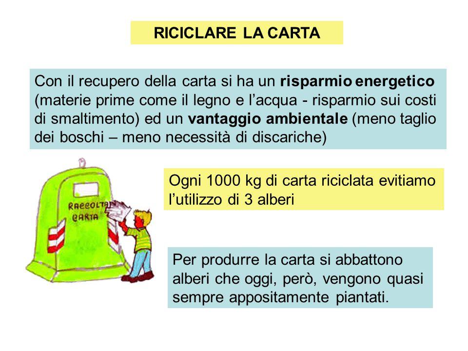 Con il recupero della carta si ha un risparmio energetico (materie prime come il legno e l'acqua - risparmio sui costi di smaltimento) ed un vantaggio