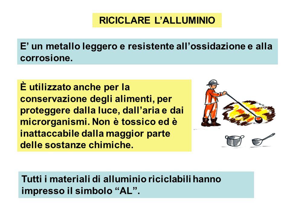 """Tutti i materiali di alluminio riciclabili hanno impresso il simbolo """"AL"""". È utilizzato anche per la conservazione degli alimenti, per proteggere dall"""