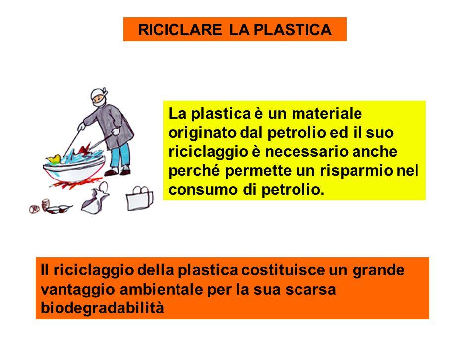 La plastica è un materiale originato dal petrolio ed il suo riciclaggio è necessario anche perché permette un risparmio nel consumo di petrolio. Il ri