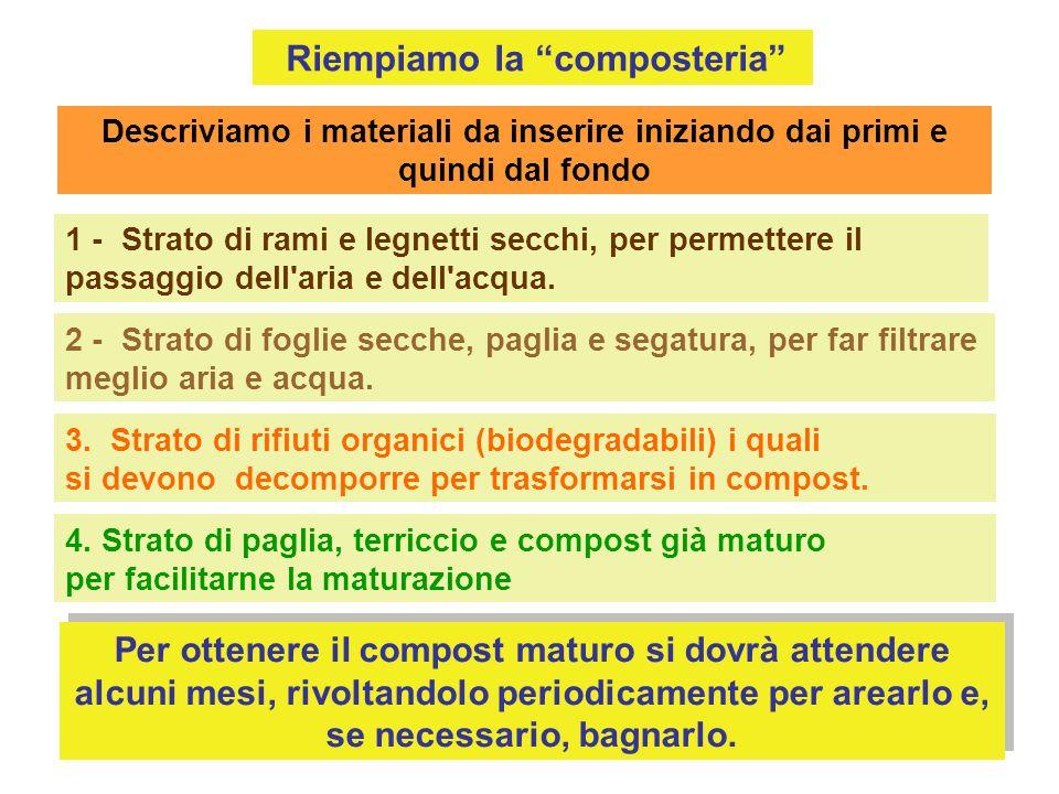 """Riempiamo la """"composteria"""" 4. Strato di paglia, terriccio e compost già maturo per facilitarne la maturazione Descriviamo i materiali da inserire iniz"""
