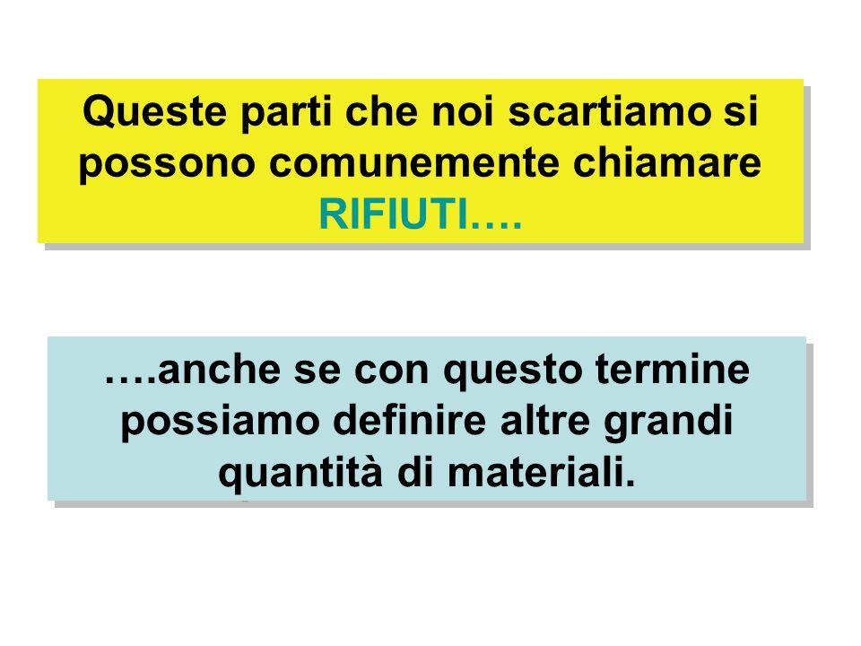 Queste parti che noi scartiamo si possono comunemente chiamare RIFIUTI…. ….anche se con questo termine possiamo definire altre grandi quantità di mate