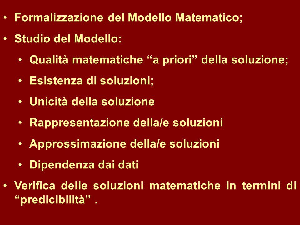 Un esempio interno alla Matematica La riduzione a problemi di Algebra e di Analisi di molti problemi di Geometria.