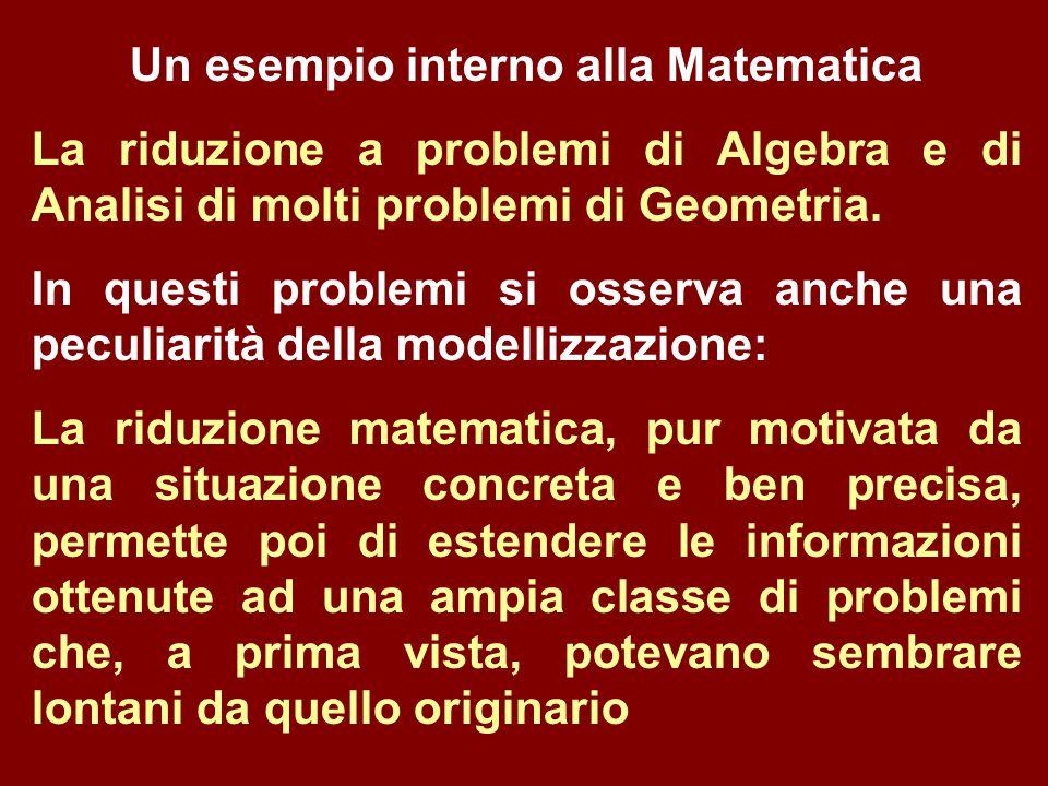 Un esempio interno alla Matematica La riduzione a problemi di Algebra e di Analisi di molti problemi di Geometria. In questi problemi si osserva anche