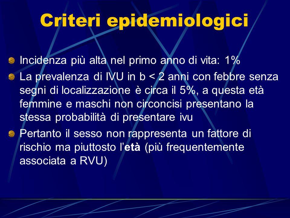 Infezioni vie Urinarie Terapia Gli scopi della terapia in un bambino con IVU sono: 1.