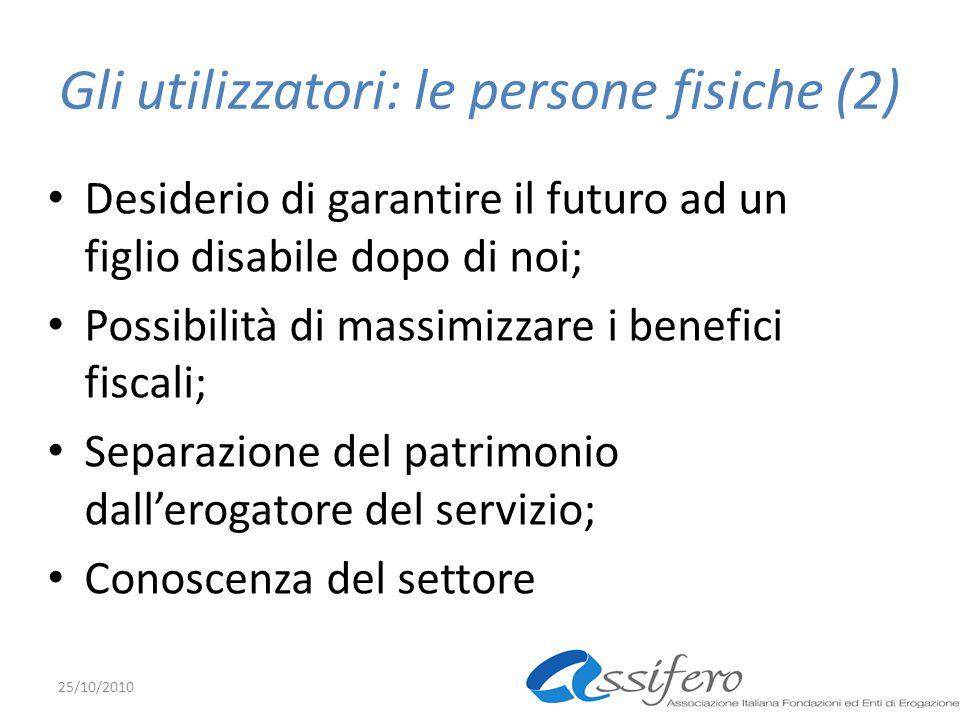 Gli utilizzatori: le persone fisiche (2) Desiderio di garantire il futuro ad un figlio disabile dopo di noi; Possibilità di massimizzare i benefici fiscali; Separazione del patrimonio dall'erogatore del servizio; Conoscenza del settore 25/10/2010