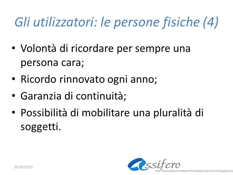 Gli utilizzatori: le persone fisiche (4) Volontà di ricordare per sempre una persona cara; Ricordo rinnovato ogni anno; Garanzia di continuità; Possib