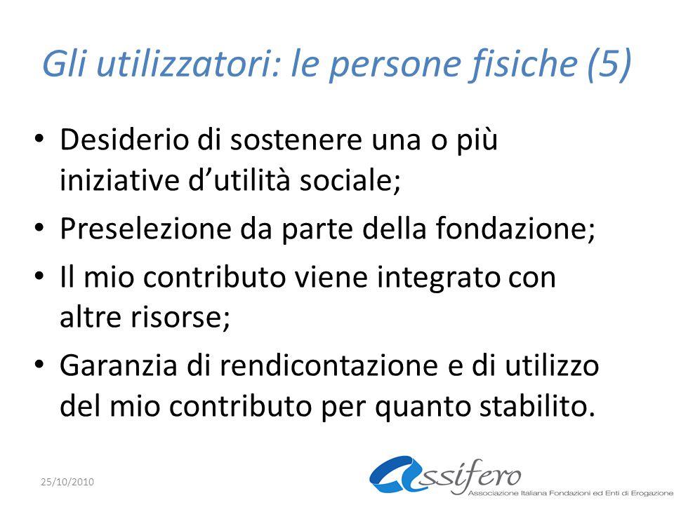 Gli utilizzatori: le persone fisiche (5) Desiderio di sostenere una o più iniziative d'utilità sociale; Preselezione da parte della fondazione; Il mio contributo viene integrato con altre risorse; Garanzia di rendicontazione e di utilizzo del mio contributo per quanto stabilito.