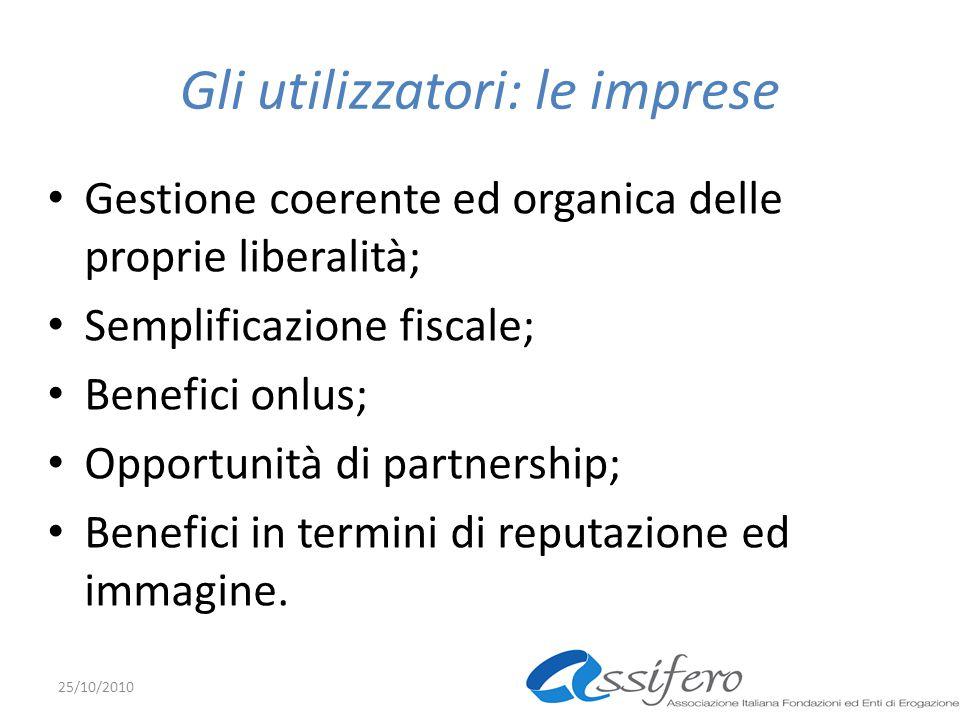 Gli utilizzatori: le imprese Gestione coerente ed organica delle proprie liberalità; Semplificazione fiscale; Benefici onlus; Opportunità di partnership; Benefici in termini di reputazione ed immagine.