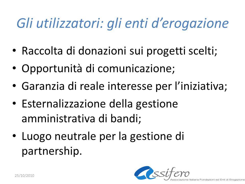 Gli utilizzatori: gli enti d'erogazione Raccolta di donazioni sui progetti scelti; Opportunità di comunicazione; Garanzia di reale interesse per l'ini