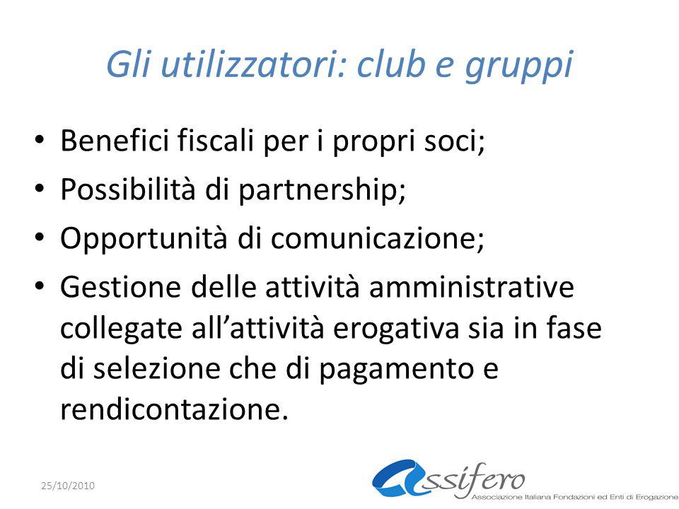 Gli utilizzatori: club e gruppi Benefici fiscali per i propri soci; Possibilità di partnership; Opportunità di comunicazione; Gestione delle attività amministrative collegate all'attività erogativa sia in fase di selezione che di pagamento e rendicontazione.