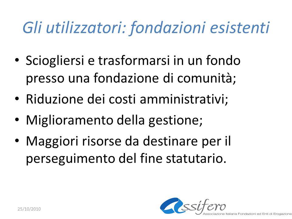 Gli utilizzatori: fondazioni esistenti Sciogliersi e trasformarsi in un fondo presso una fondazione di comunità; Riduzione dei costi amministrativi; M