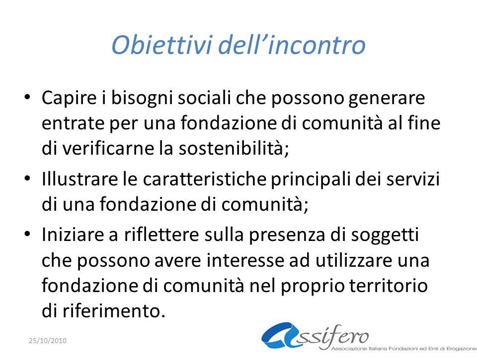 Obiettivi dell'incontro Capire i bisogni sociali che possono generare entrate per una fondazione di comunità al fine di verificarne la sostenibilità;