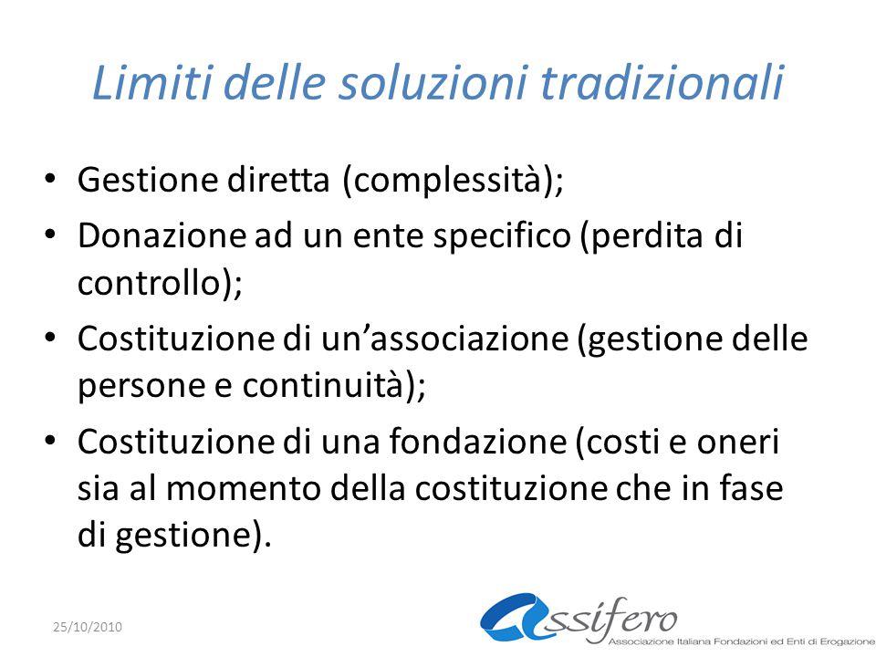 Limiti delle soluzioni tradizionali Gestione diretta (complessità); Donazione ad un ente specifico (perdita di controllo); Costituzione di un'associaz