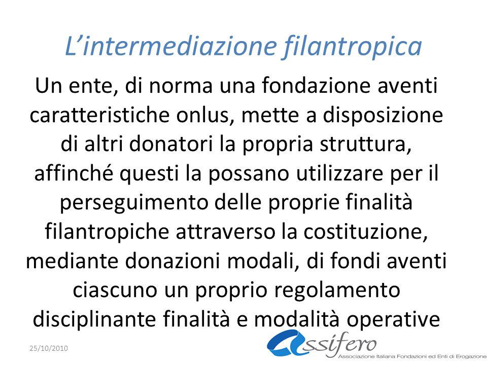 L'intermediazione filantropica Un ente, di norma una fondazione aventi caratteristiche onlus, mette a disposizione di altri donatori la propria strutt