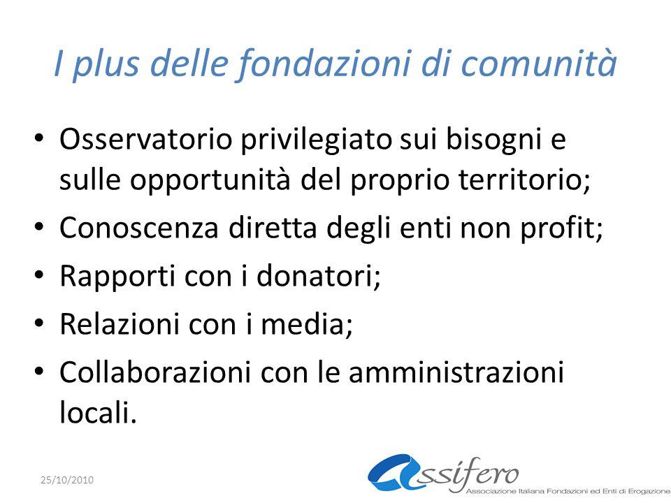 I plus delle fondazioni di comunità Osservatorio privilegiato sui bisogni e sulle opportunità del proprio territorio; Conoscenza diretta degli enti non profit; Rapporti con i donatori; Relazioni con i media; Collaborazioni con le amministrazioni locali.