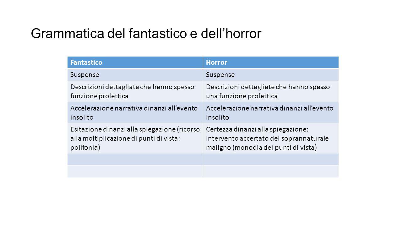 Grammatica del fantastico e dell'horror FantasticoHorror Suspense Descrizioni dettagliate che hanno spesso funzione prolettica Descrizioni dettagliate