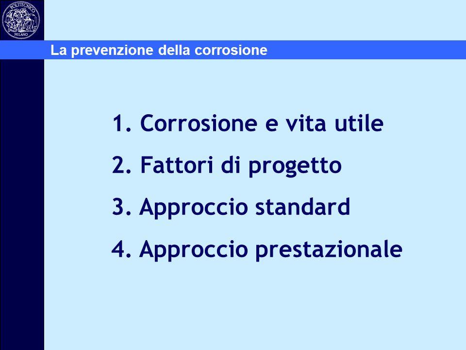 1. Corrosione e vita utile 2. Fattori di progetto 3. Approccio standard 4. Approccio prestazionale La prevenzione della corrosione
