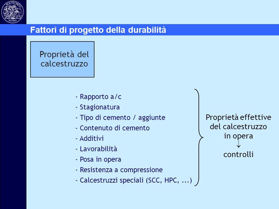 Fattori di progetto della durabilità Proprietà del calcestruzzo - Rapporto a/c - Stagionatura - Tipo di cemento / aggiunte - Contenuto di cemento - Ad