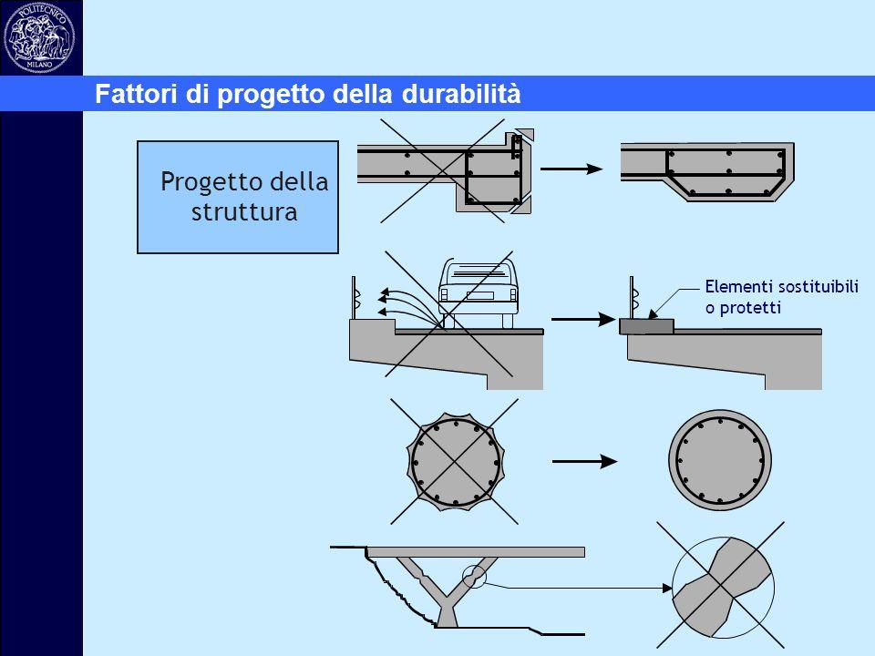 Fattori di progetto della durabilità Progetto della struttura