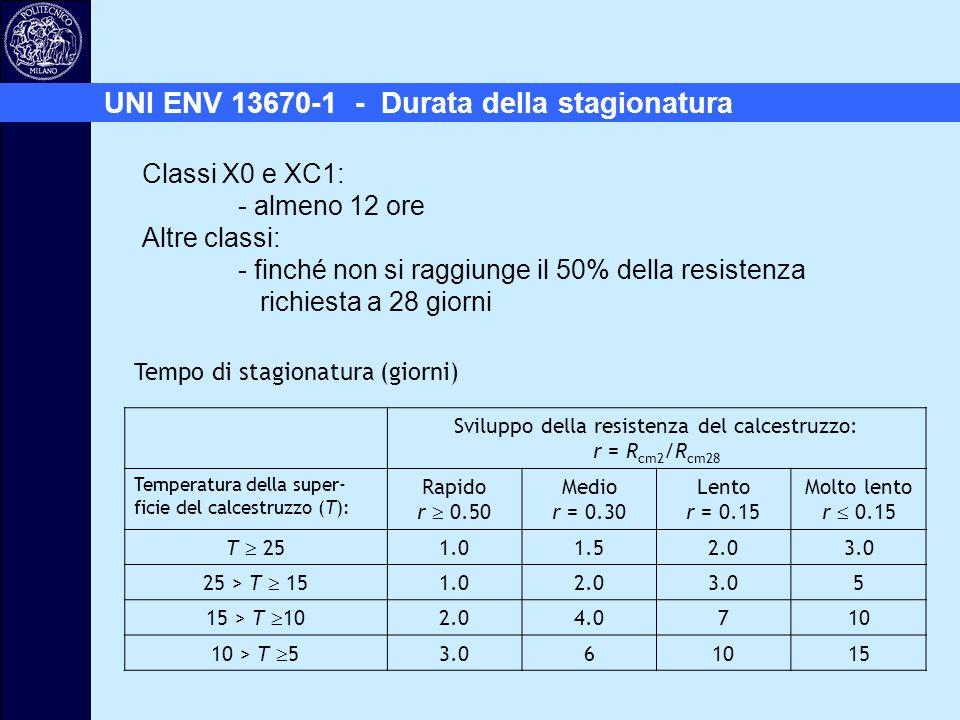 Classi X0 e XC1: - almeno 12 ore Altre classi: - finché non si raggiunge il 50% della resistenza richiesta a 28 giorni UNI ENV 13670-1 - Durata della