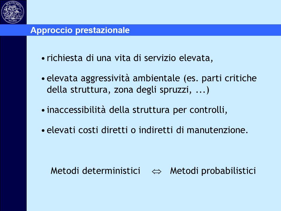 Approccio prestazionale richiesta di una vita di servizio elevata, elevata aggressività ambientale (es. parti critiche della struttura, zona degli spr