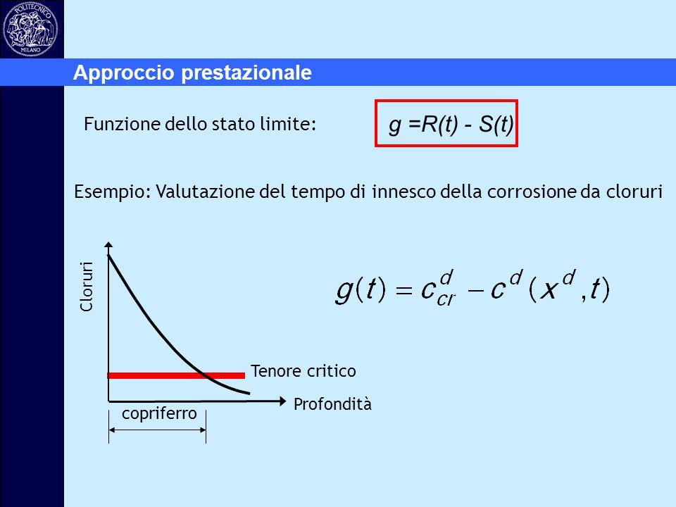 Approccio prestazionale Esempio: Valutazione del tempo di innesco della corrosione da cloruri g =R(t) - S(t) Profondità Cloruri Tenore critico coprife