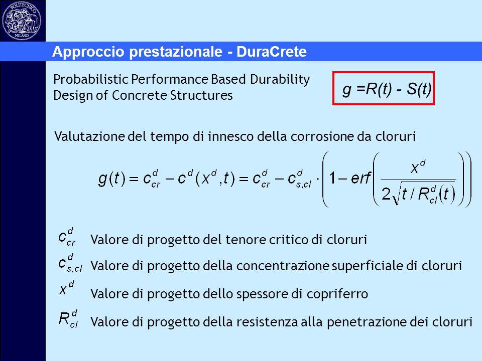 Approccio prestazionale - DuraCrete Valore di progetto del tenore critico di cloruri Valore di progetto della concentrazione superficiale di cloruri V