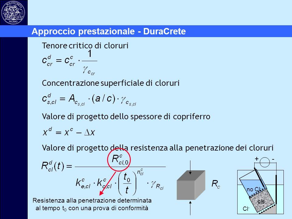 Approccio prestazionale - DuraCrete Tenore critico di cloruri Concentrazione superficiale di cloruri Valore di progetto dello spessore di copriferro V