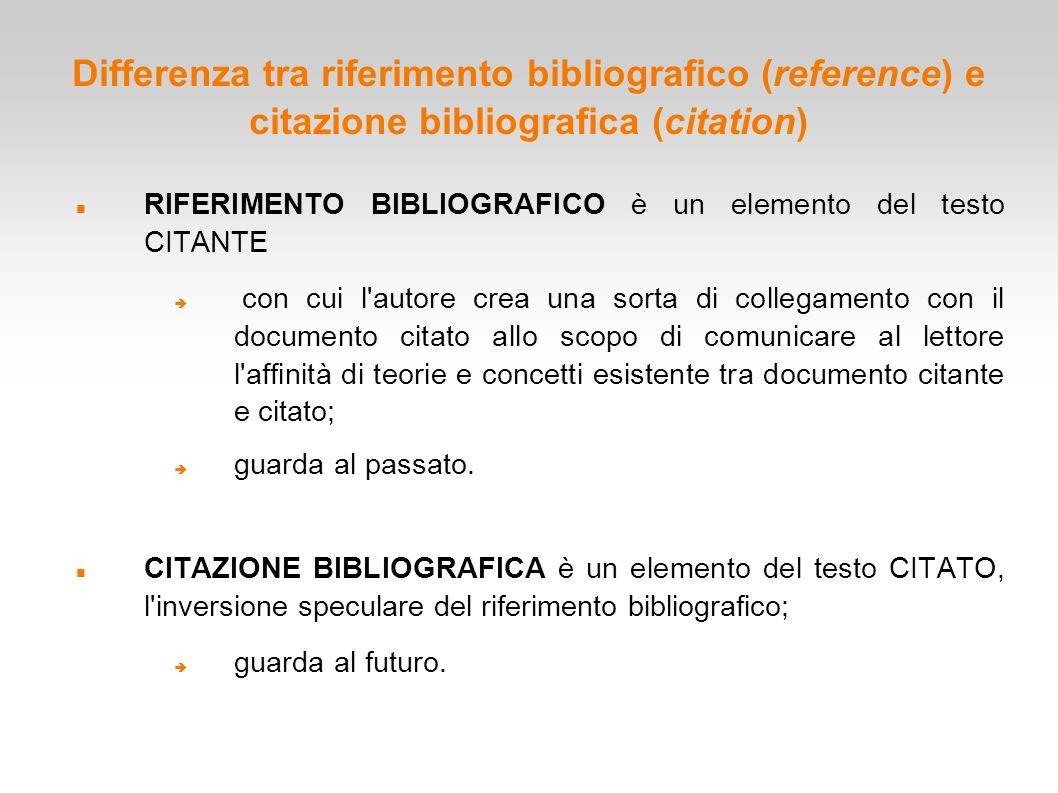 Differenza tra riferimento bibliografico (reference) e citazione bibliografica (citation) RIFERIMENTO BIBLIOGRAFICO è un elemento del testo CITANTE 