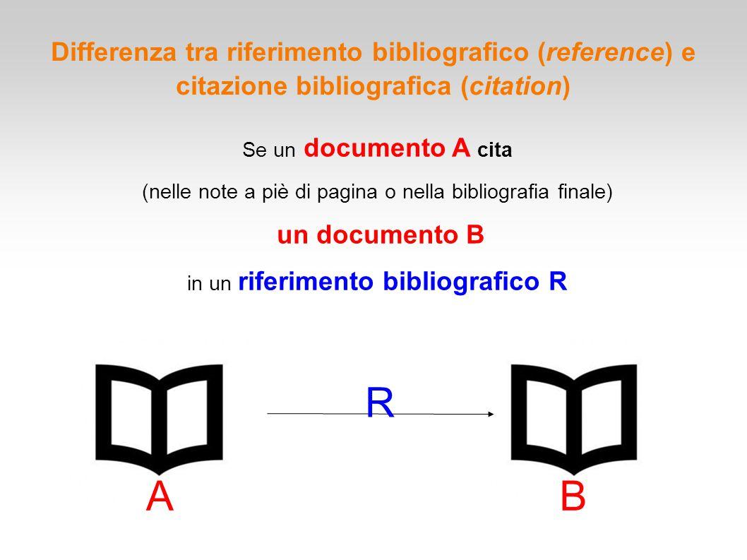 Differenza tra riferimento bibliografico (reference) e citazione bibliografica (citation) Se un documento A cita (nelle note a piè di pagina o nella b