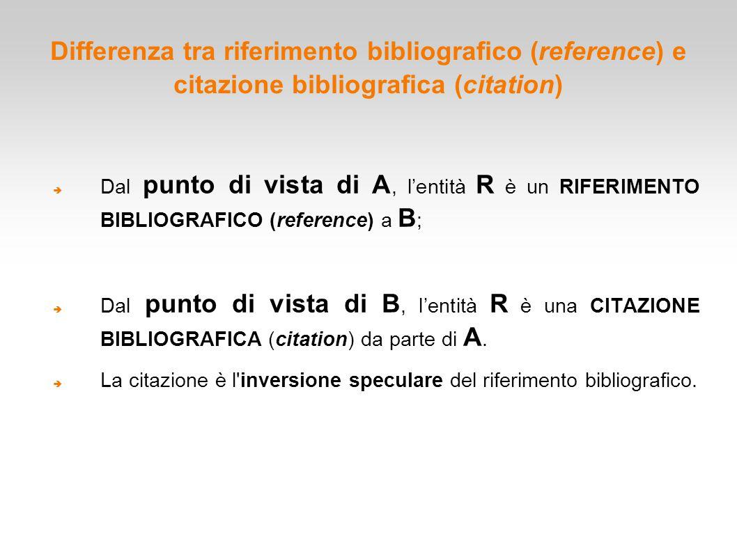 Differenza tra riferimento bibliografico (reference) e citazione bibliografica (citation)  Dal punto di vista di A, l'entità R è un RIFERIMENTO BIBLI