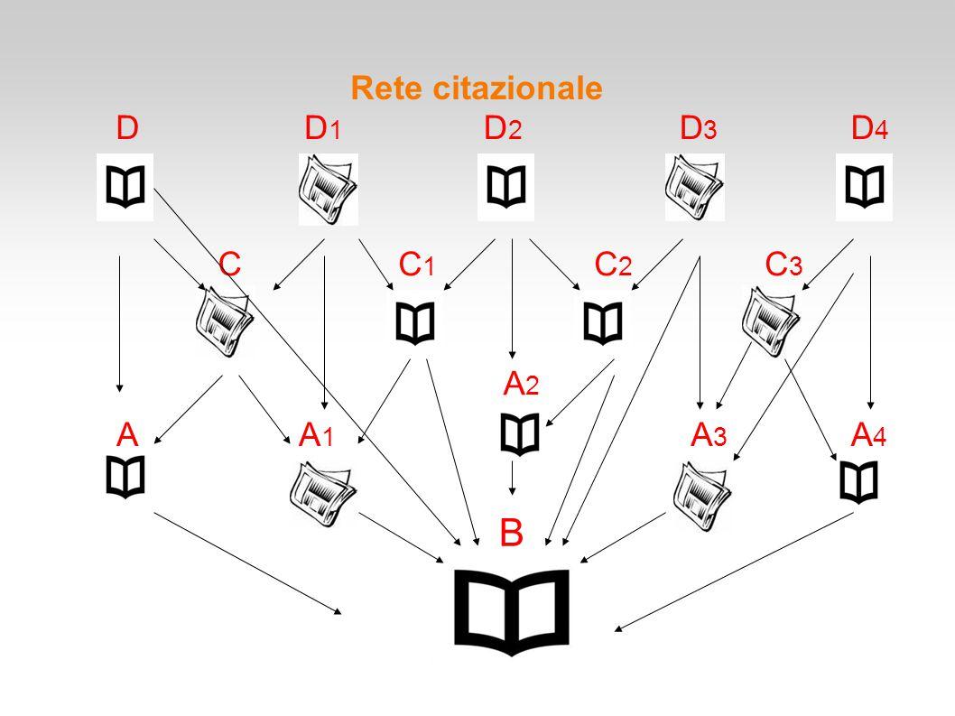 Rete citazionale B AA1A1 A2A2 A3A3 A4A4 CC1C1 C2C2 C3C3 DD1D1 D2D2 D3D3 D4D4