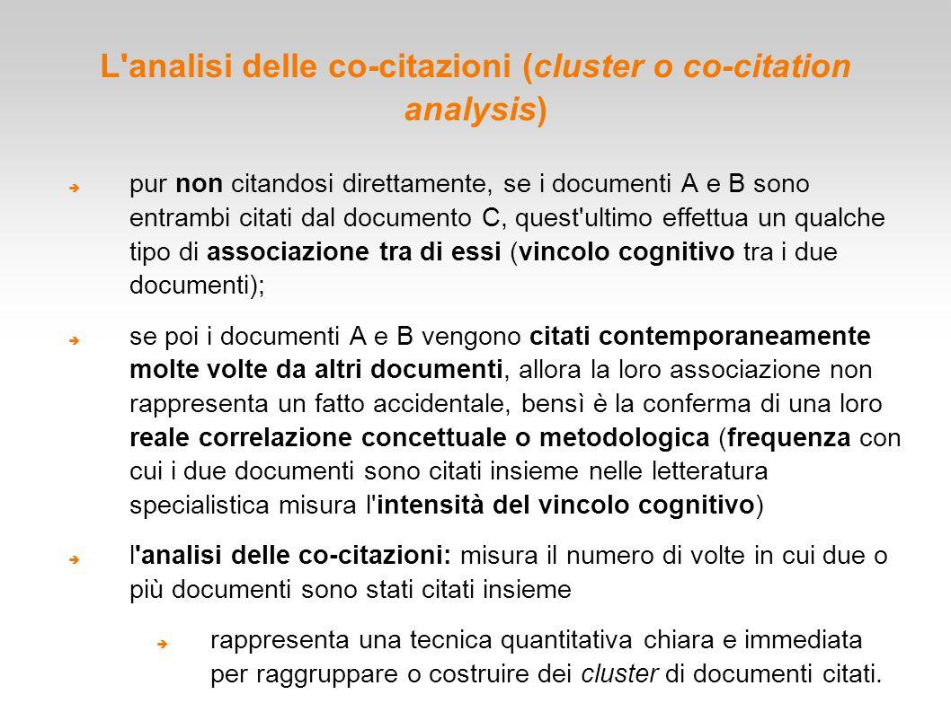 L'analisi delle co-citazioni (cluster o co-citation analysis)  pur non citandosi direttamente, se i documenti A e B sono entrambi citati dal document