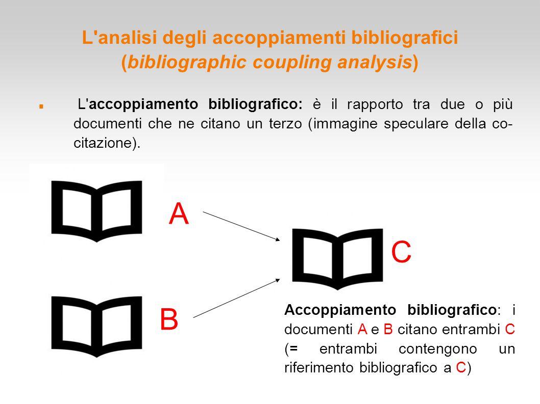 L'analisi degli accoppiamenti bibliografici (bibliographic coupling analysis) L'accoppiamento bibliografico: è il rapporto tra due o più documenti che
