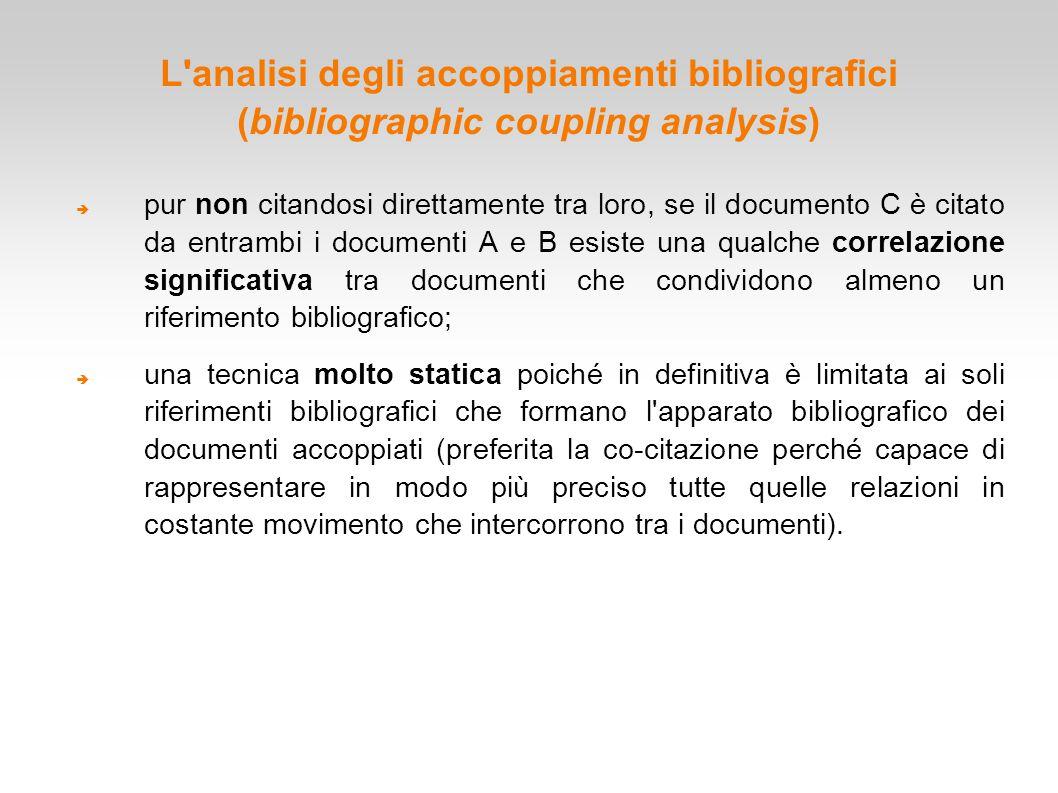 L'analisi degli accoppiamenti bibliografici (bibliographic coupling analysis)  pur non citandosi direttamente tra loro, se il documento C è citato da