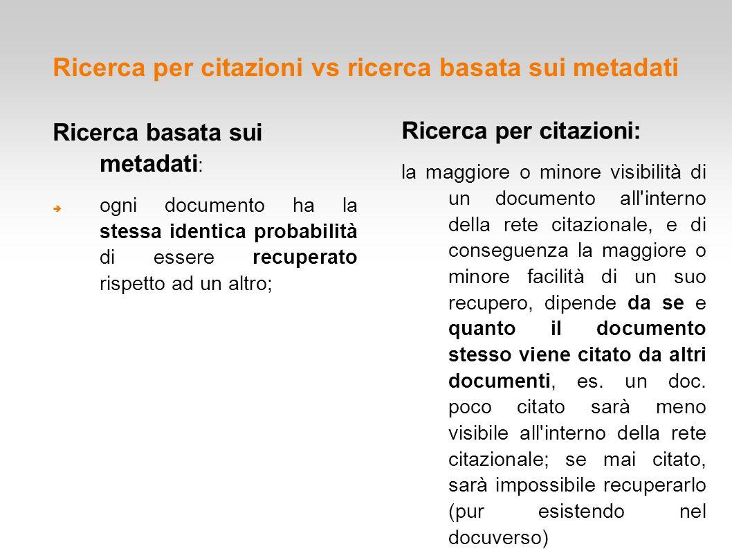 Ricerca per citazioni vs ricerca basata sui metadati Ricerca basata sui metadati :  ogni documento ha la stessa identica probabilità di essere recupe