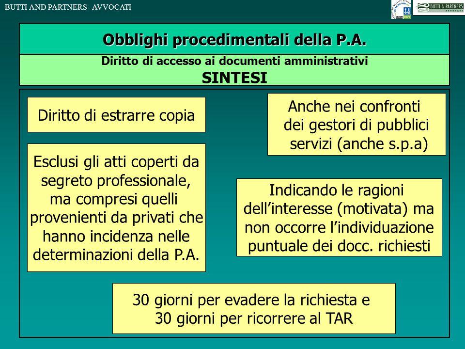 BUTTI AND PARTNERS - AVVOCATI Obblighi procedimentali della P.A. Diritto di accesso ai documenti amministrativi SINTESI Diritto di estrarre copia Anch