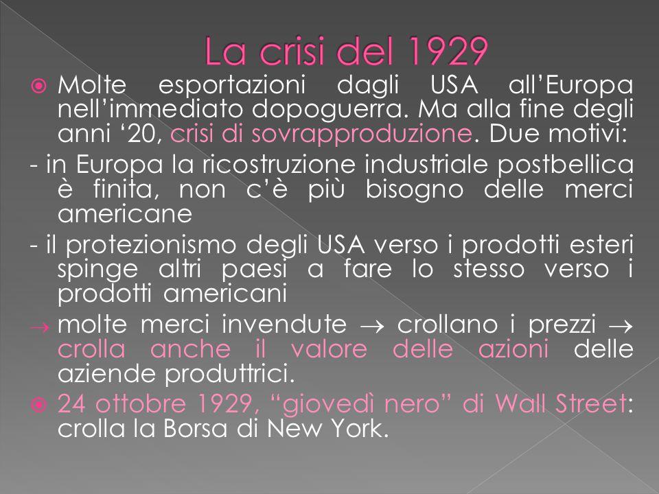  Molte esportazioni dagli USA all'Europa nell'immediato dopoguerra. Ma alla fine degli anni '20, crisi di sovrapproduzione. Due motivi: - in Europa l