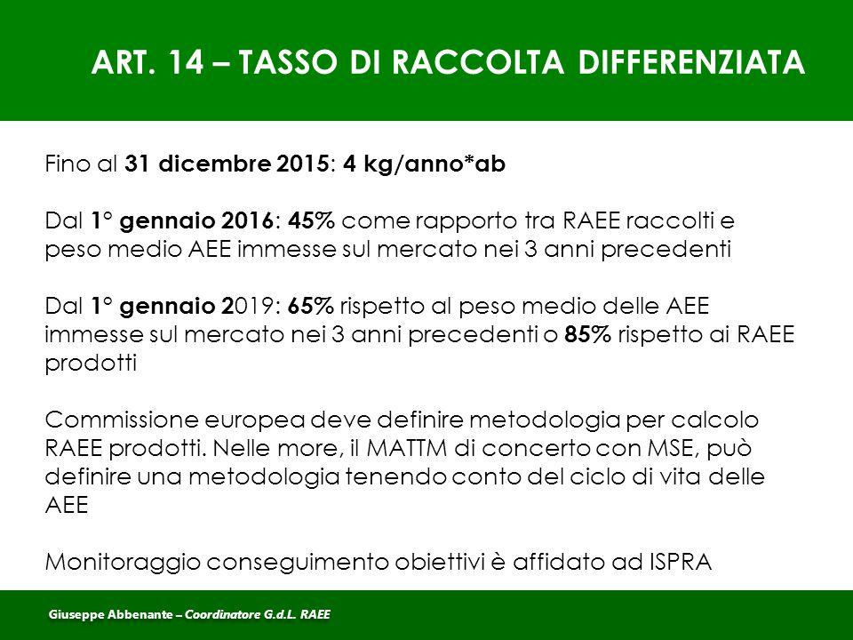 ART. 14 – TASSO DI RACCOLTA DIFFERENZIATA Fino al 31 dicembre 2015 : 4 kg/anno*ab Dal 1° gennaio 2016 : 45% come rapporto tra RAEE raccolti e peso med