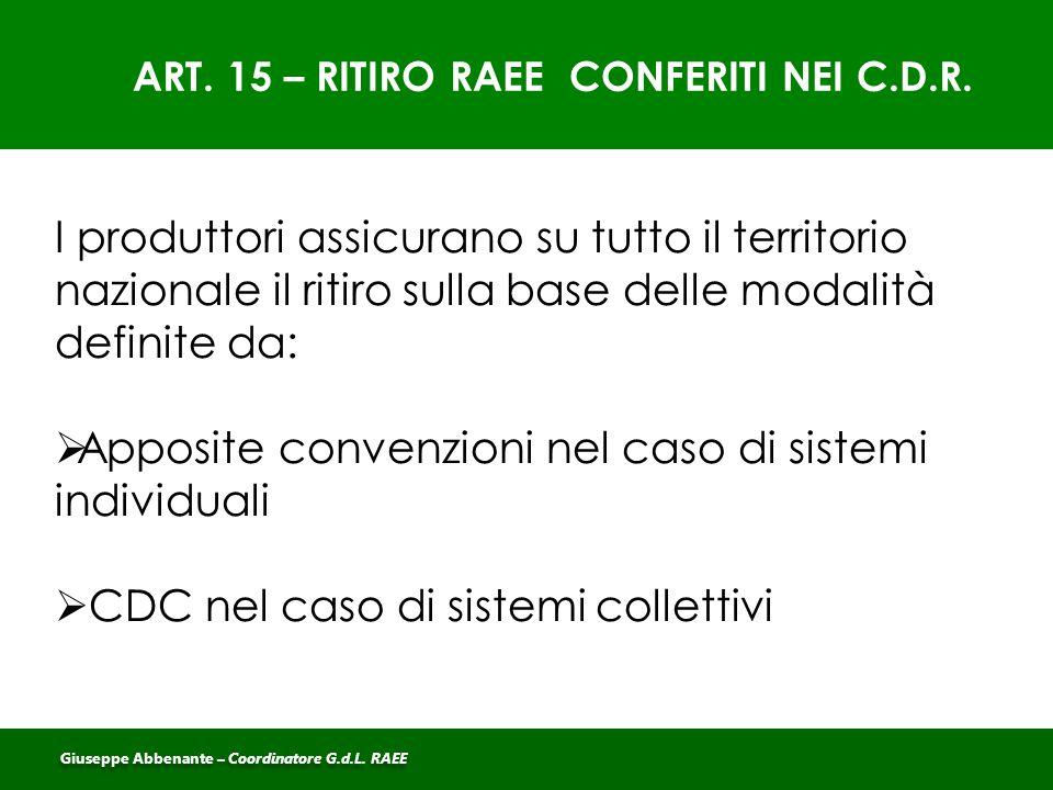 ART. 15 – RITIRO RAEE CONFERITI NEI C.D.R. I produttori assicurano su tutto il territorio nazionale il ritiro sulla base delle modalità definite da: 