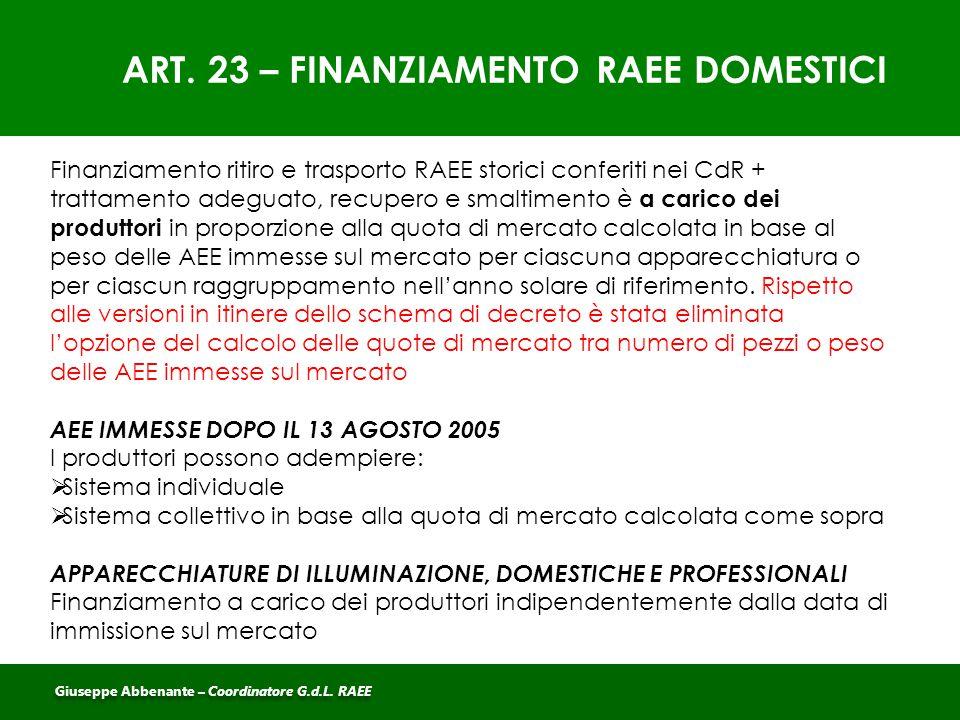 ART. 23 – FINANZIAMENTO RAEE DOMESTICI Finanziamento ritiro e trasporto RAEE storici conferiti nei CdR + trattamento adeguato, recupero e smaltimento