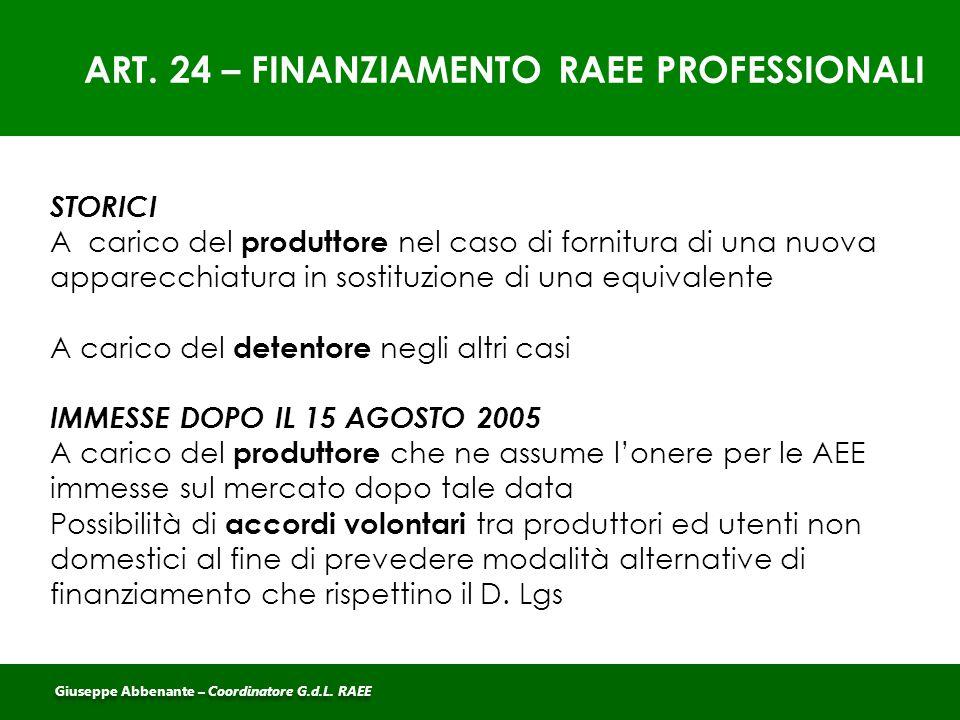 ART. 24 – FINANZIAMENTO RAEE PROFESSIONALI STORICI A carico del produttore nel caso di fornitura di una nuova apparecchiatura in sostituzione di una e