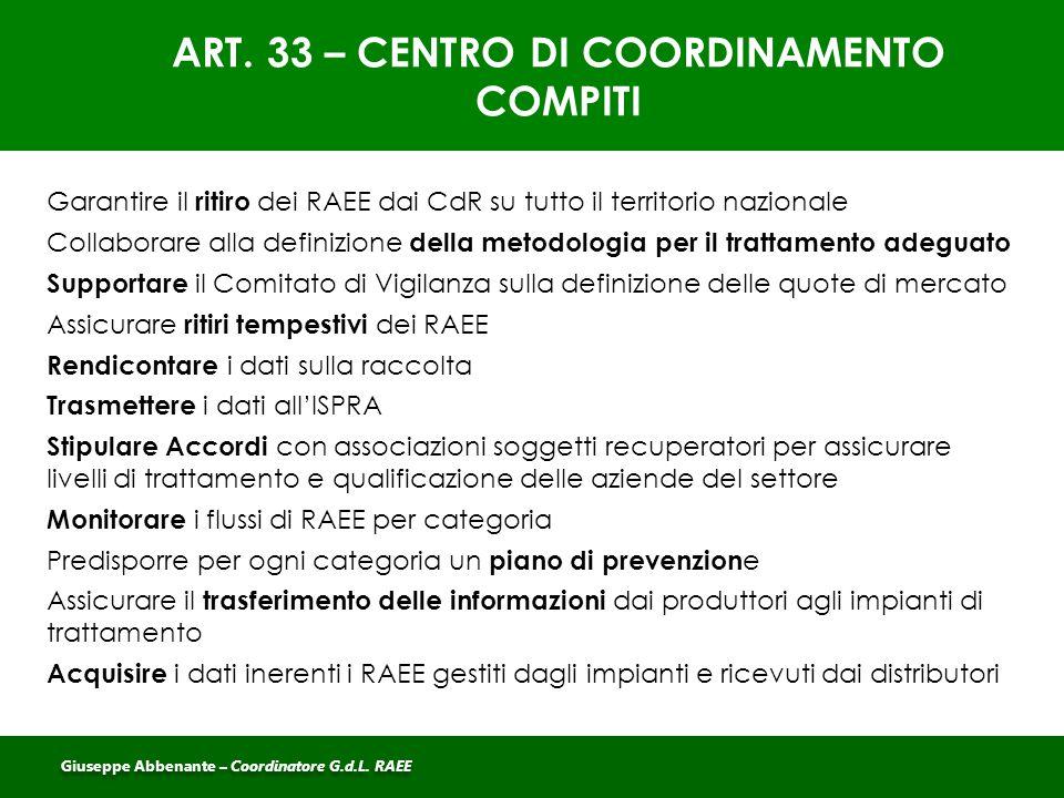 ART. 33 – CENTRO DI COORDINAMENTO COMPITI Garantire il ritiro dei RAEE dai CdR su tutto il territorio nazionale Collaborare alla definizione della met