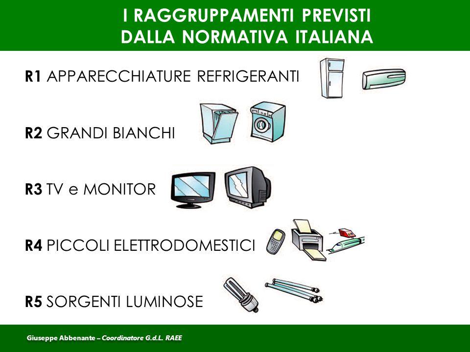 I RAGGRUPPAMENTI PREVISTI DALLA NORMATIVA ITALIANA R1 APPARECCHIATURE REFRIGERANTI R2 GRANDI BIANCHI R3 TV e MONITOR R4 PICCOLI ELETTRODOMESTICI R5 SO