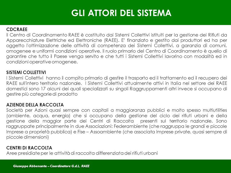 GLI ATTORI DEL SISTEMA Giuseppe Abbenante – Coordinatore G.d.L. RAEE CDCRAEE Il Centro di Coordinamento RAEE è costituito dai Sistemi Collettivi istit