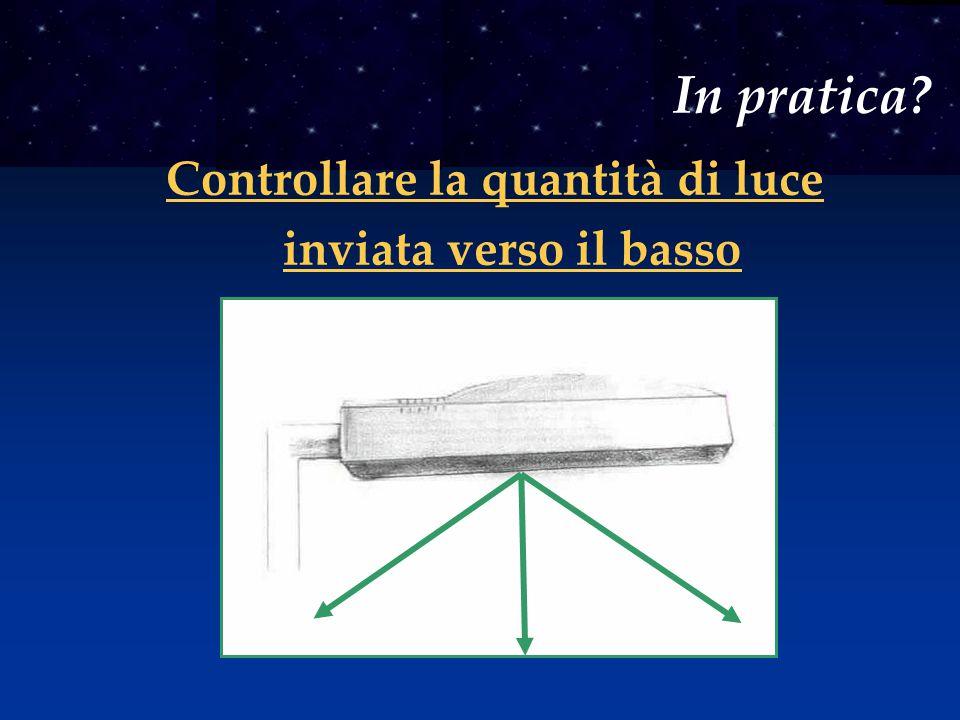 Controllare la quantità di luce inviata verso il basso In pratica?