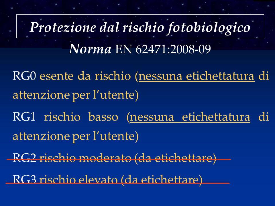 RG0 esente da rischio (nessuna etichettatura di attenzione per l'utente) RG1 rischio basso (nessuna etichettatura di attenzione per l'utente) RG2 rischio moderato (da etichettare) RG3 rischio elevato (da etichettare) Protezione dal rischio fotobiologico Norma EN 62471:2008-09