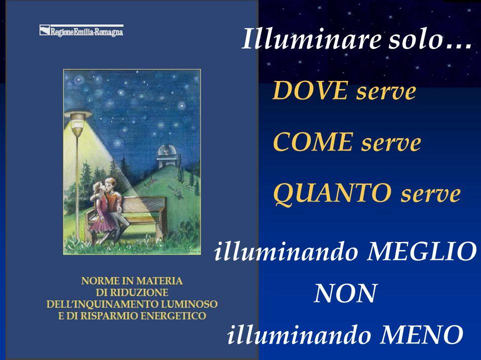 DOVE serve COME serve QUANTO serve Illuminare solo … illuminando MEGLIO NON illuminando MENO