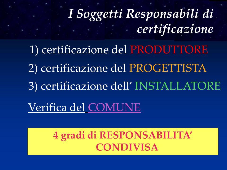 1) certificazione del PRODUTTORE I Soggetti Responsabili di certificazione 2) certificazione del PROGETTISTA 3) certificazione dell' INSTALLATORE 4 gradi di RESPONSABILITA' CONDIVISA Verifica del COMUNE
